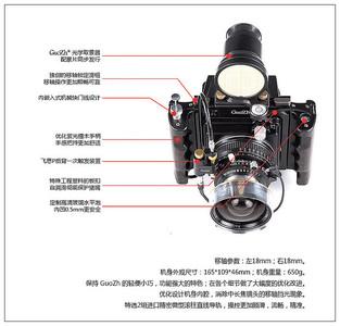 专利产品  GuoZH 技术相机-ST360