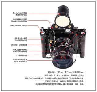专利产品 GuoZH 技术相机-FY2015