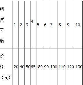 出租租赁永诺YN-568EX YN568ex佳能高速同步TT