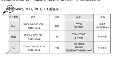 256兆-4g的耐擦耐高温,相机cf卡用8-30元
